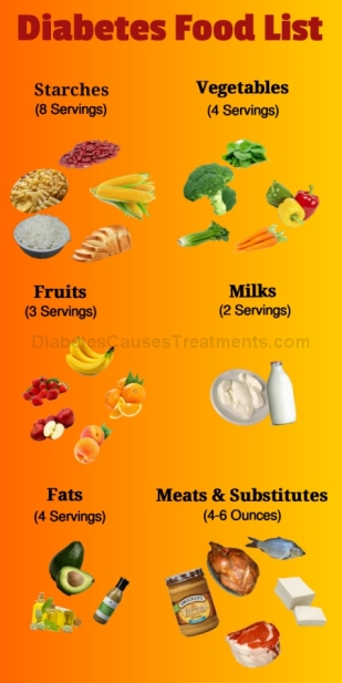 diabetes food list