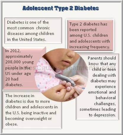 adolescent type 2 diabetes
