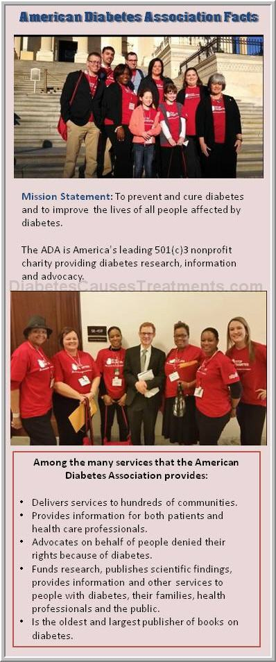 american diabetes foundation