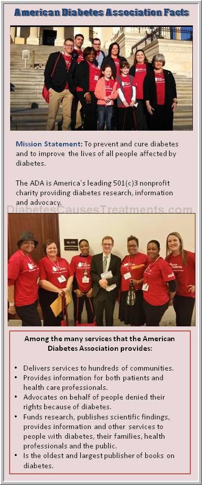 american diabetes foundation